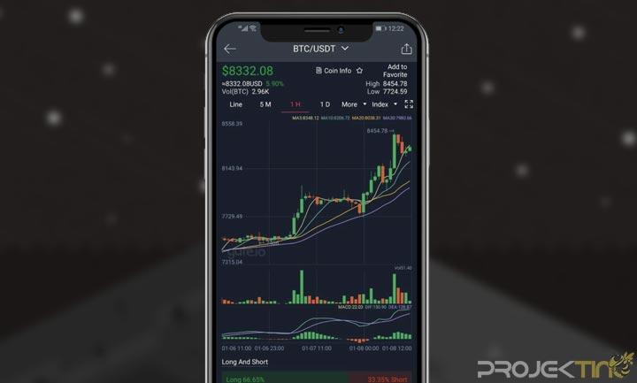 Aplikasi Bitcoin Gate io