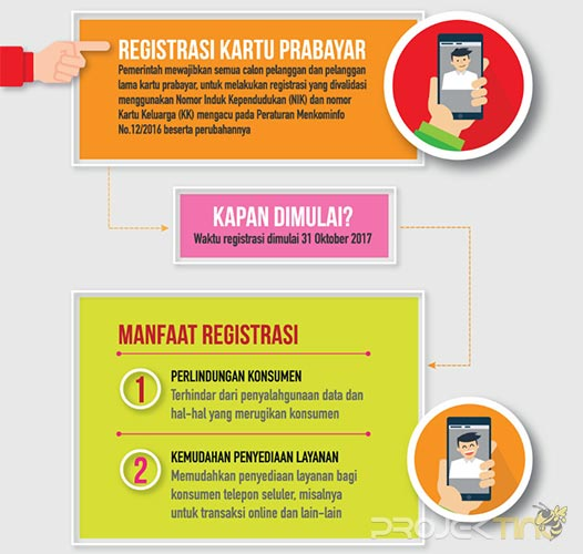 Cara Registrasi Kartu Indosat